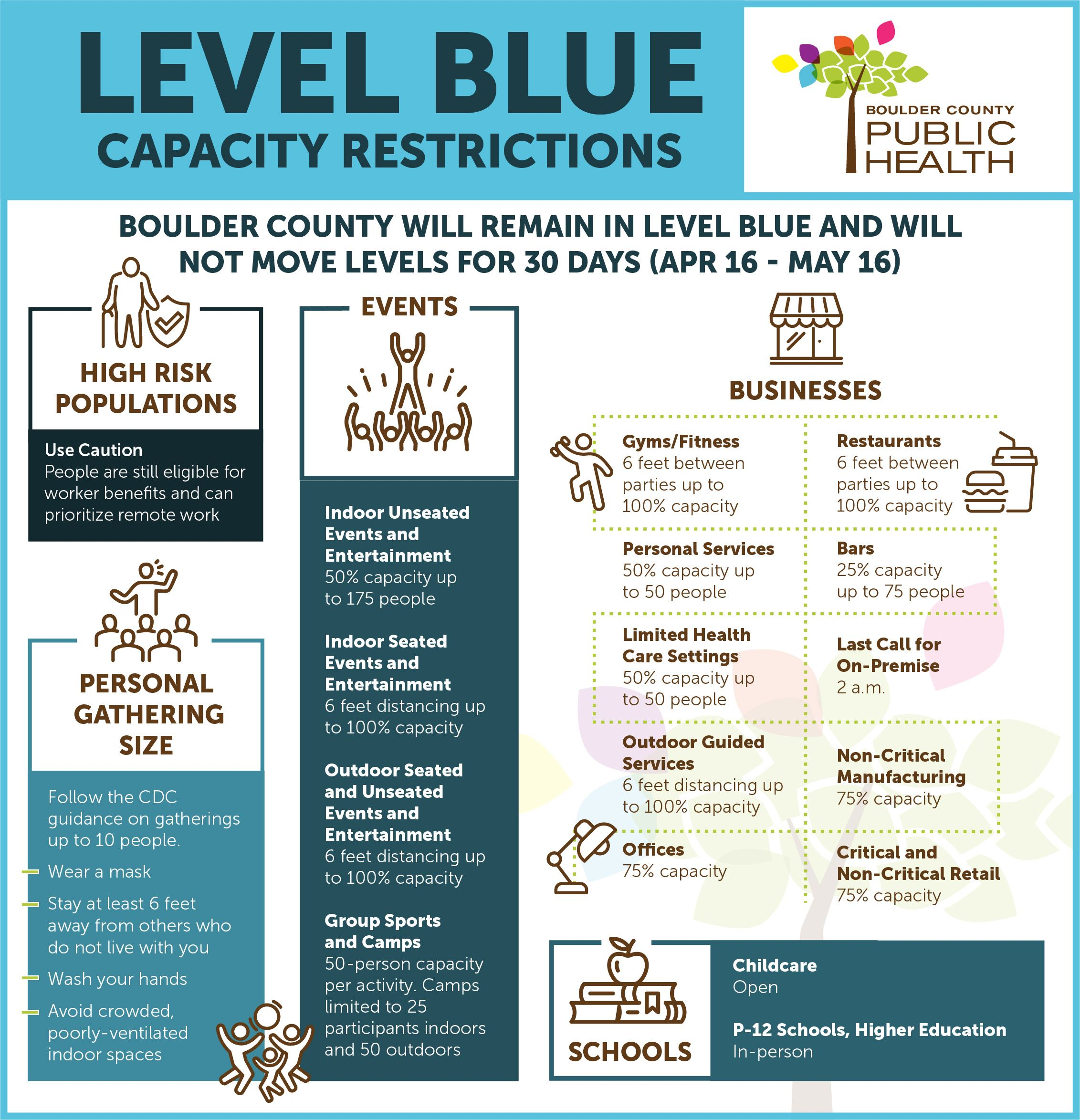 Level Blue - Boulder County Public Health Opens in new window